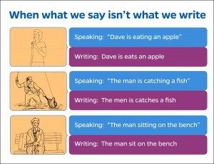 Graphic for when what we say isn't what we write