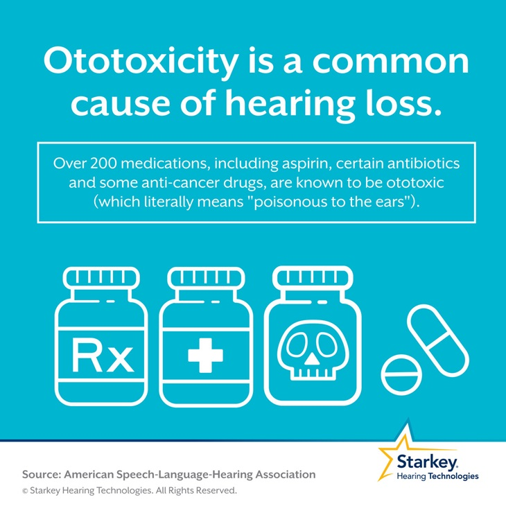 Ototoxicity-causes-hearing-loss.jpeg