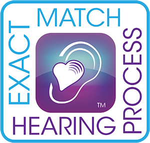 Exact Match Hearing Process