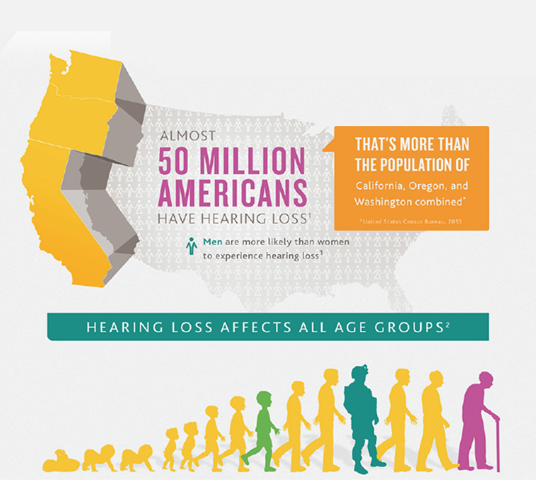 Hearing-Loss-Infographic-1.png