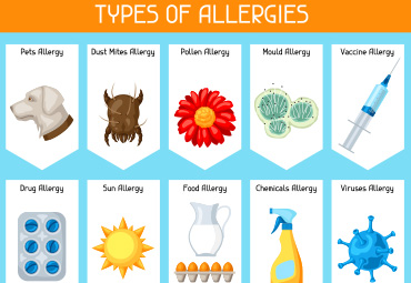 img-types_allergies.jpg
